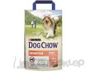 PURINA DOG CHOW ADULT SENSITIVE SALMON & RICE