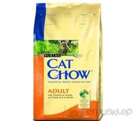 PURINA CAT CHOW ADULT CHICKEN & TURKEY